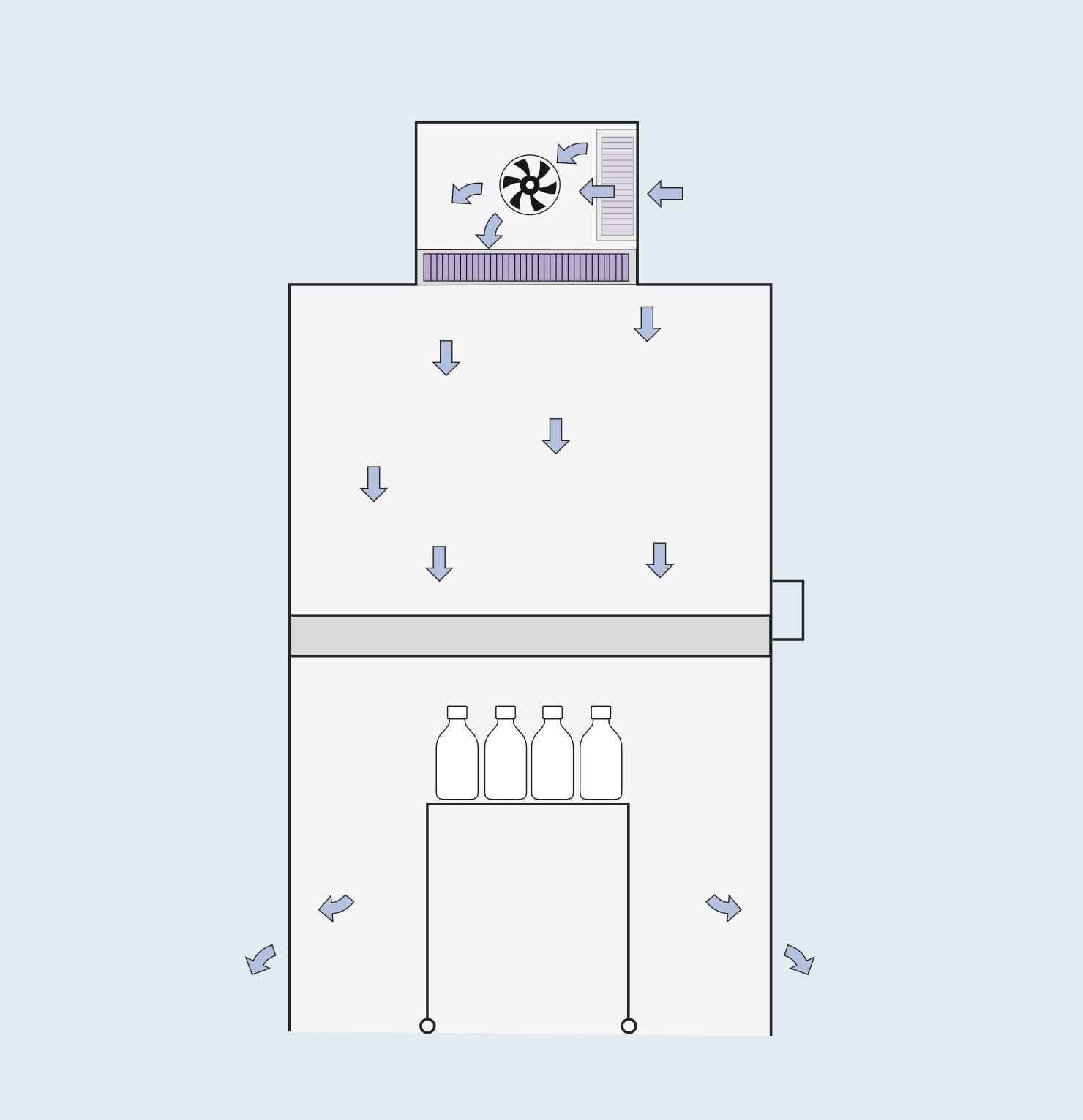 Cleanroom Kits